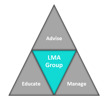 lma-approach